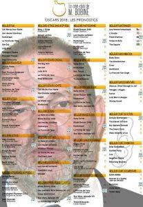 Harvey Weinstein et les Oscars - Sylvain Golvet